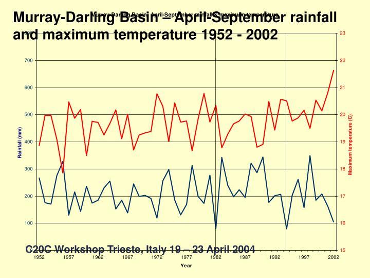Murray-Darling Basin – April-September rainfall and maximum temperature 1952 - 2002