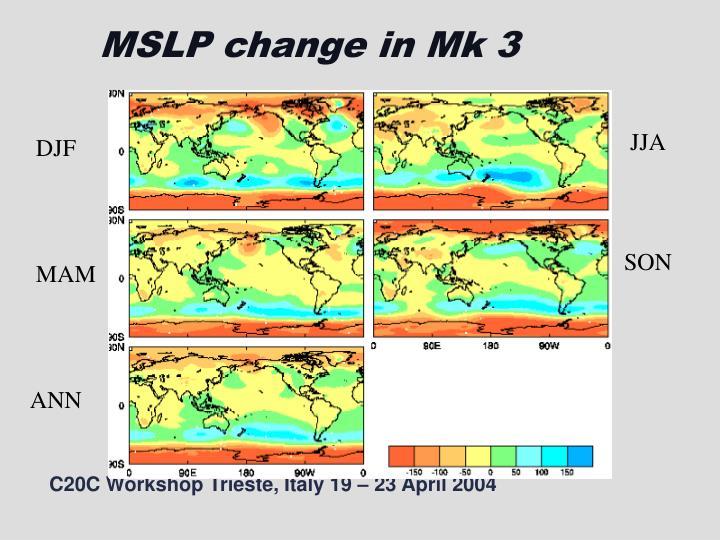 MSLP change in Mk 3