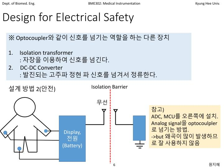 Design for Electrical Safety