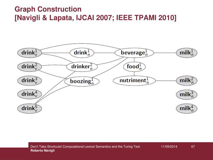 Graph Construction