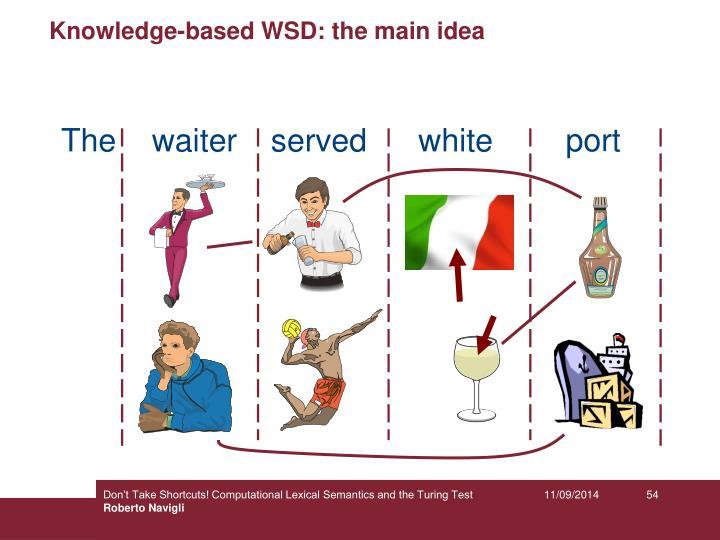 Knowledge-based WSD: the main idea