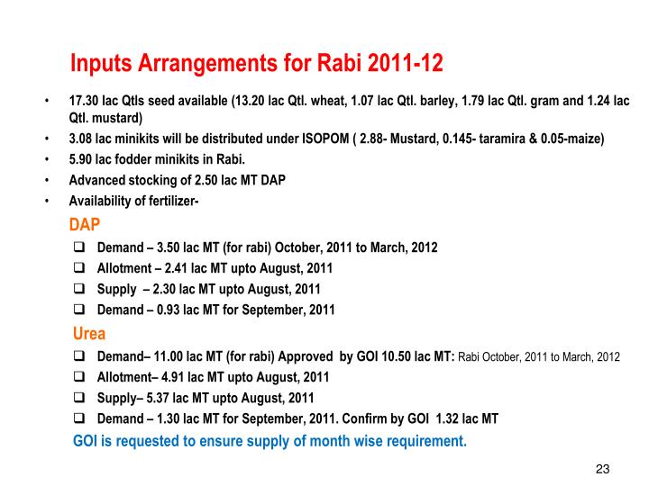 Inputs Arrangements for Rabi 2011-12