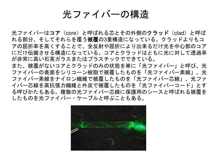 光ファイバーの構造