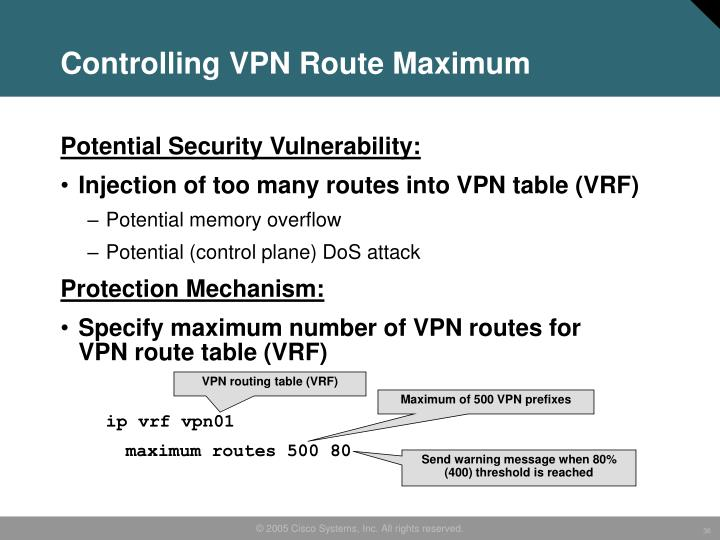 VPN routing table (VRF)