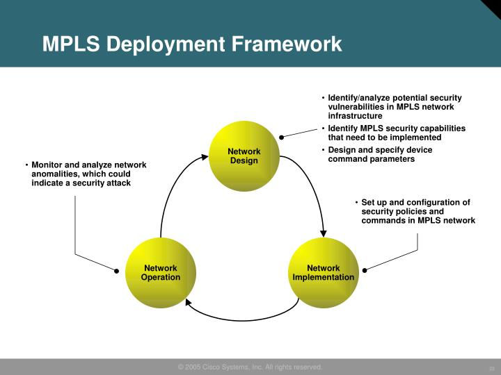 Identify/analyze potential security vulnerabilities in MPLS network infrastructure