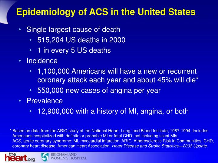 Epidemiology of ACS in the United States
