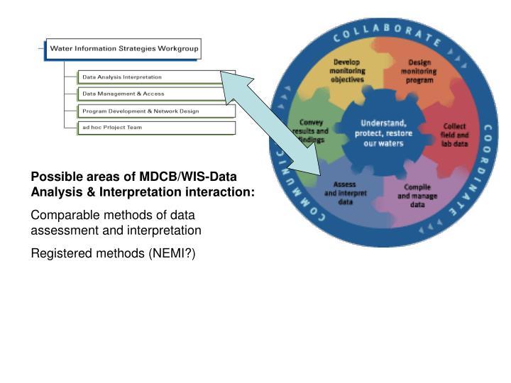 Possible areas of MDCB/WIS-Data Analysis & Interpretation interaction: