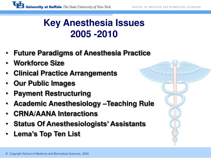 Key Anesthesia Issues