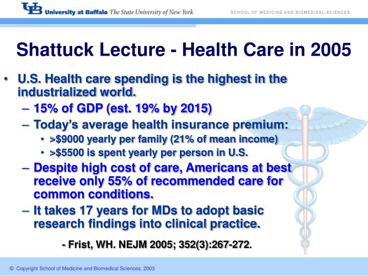 Shattuck Lecture - Health Care in 2005