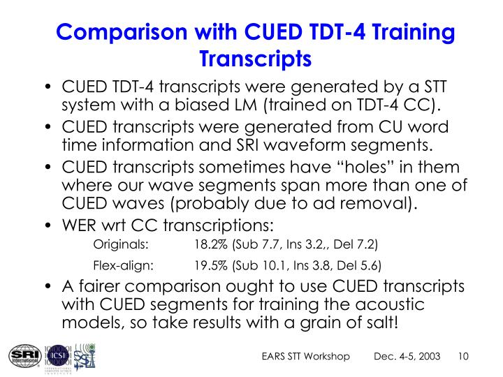 Comparison with CUED TDT-4 Training Transcripts