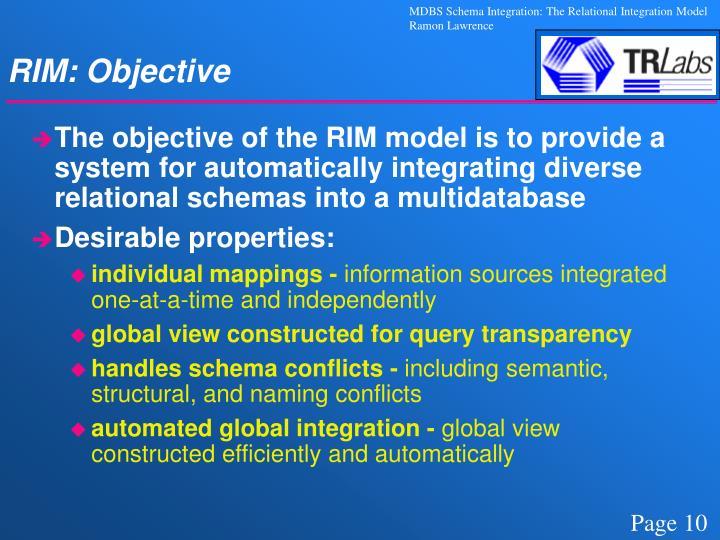 RIM: Objective