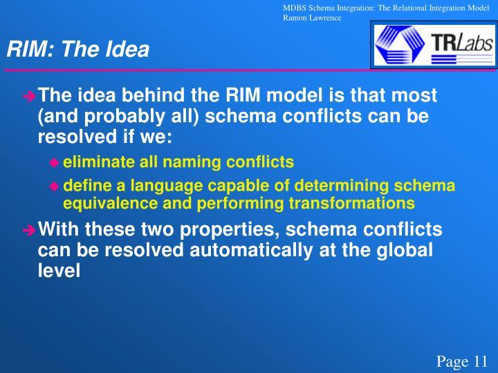 RIM: The Idea