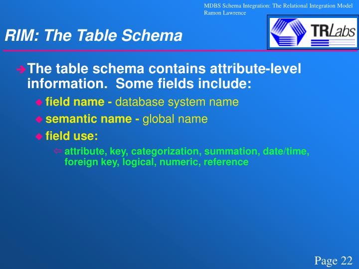 RIM: The Table Schema