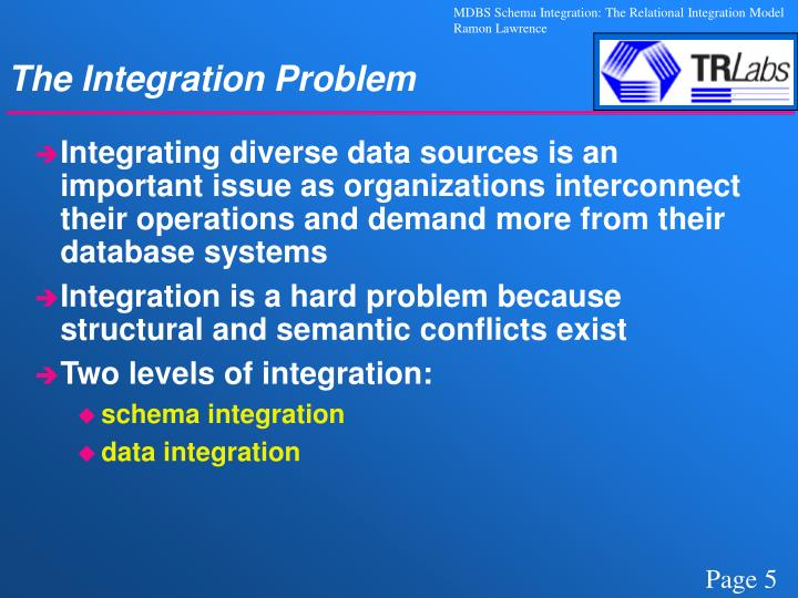 The Integration Problem