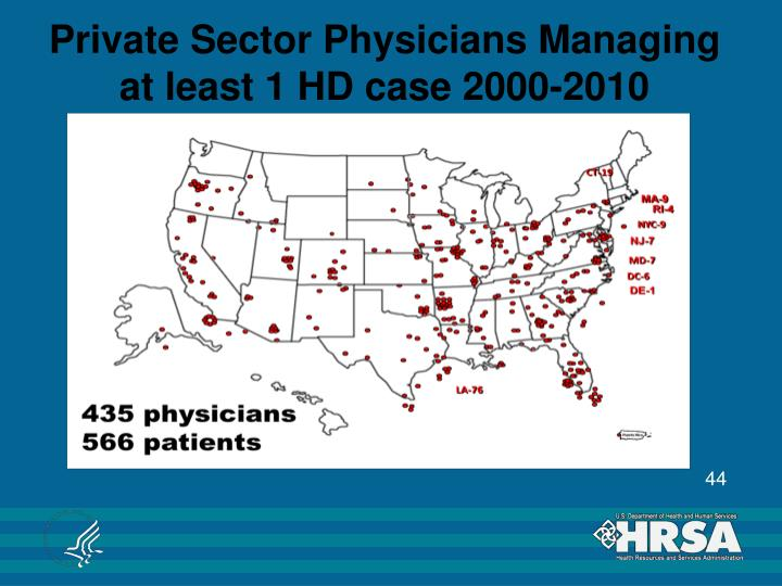Private Sector Physicians Managing at least 1 HD case 2000-2010