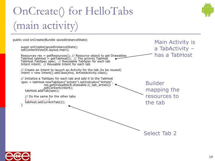 OnCreate() for HelloTabs