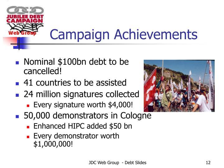 Campaign Achievements