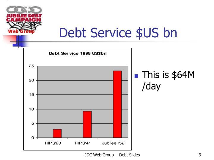 Debt Service $US bn