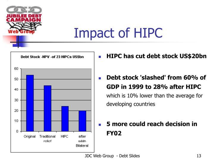 Impact of HIPC