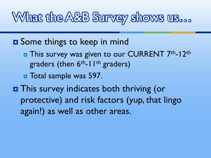 What the A&B Survey shows us…