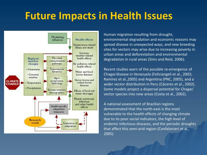 Future Impacts in Health Issues