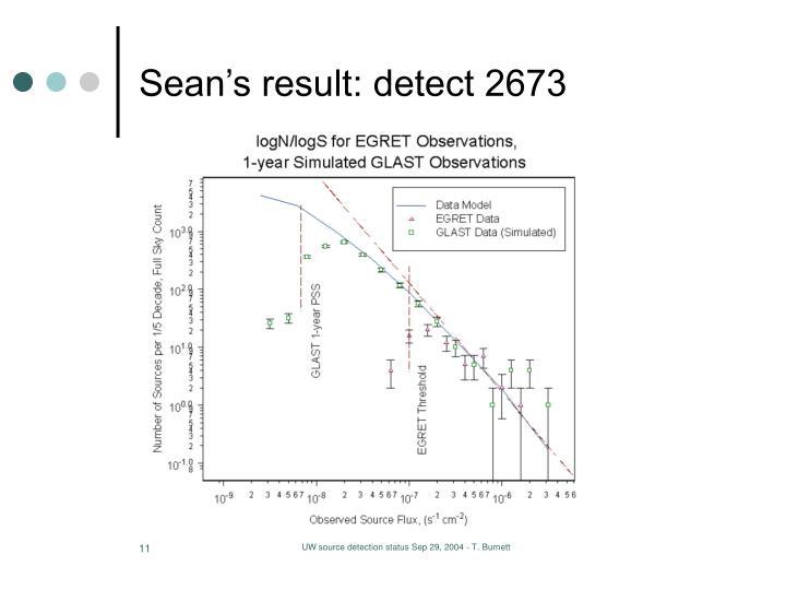 Sean's result: detect 2673