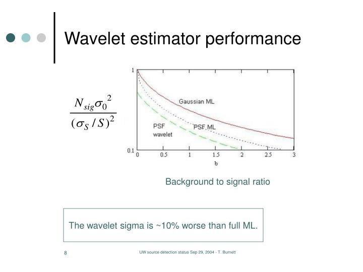 Wavelet estimator performance