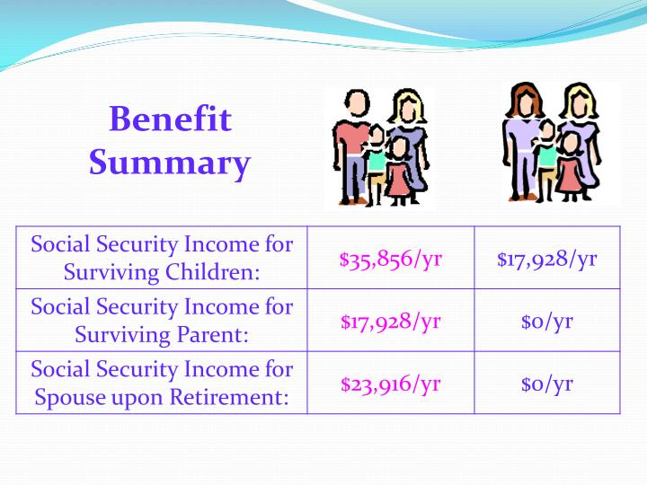 Benefit Summary