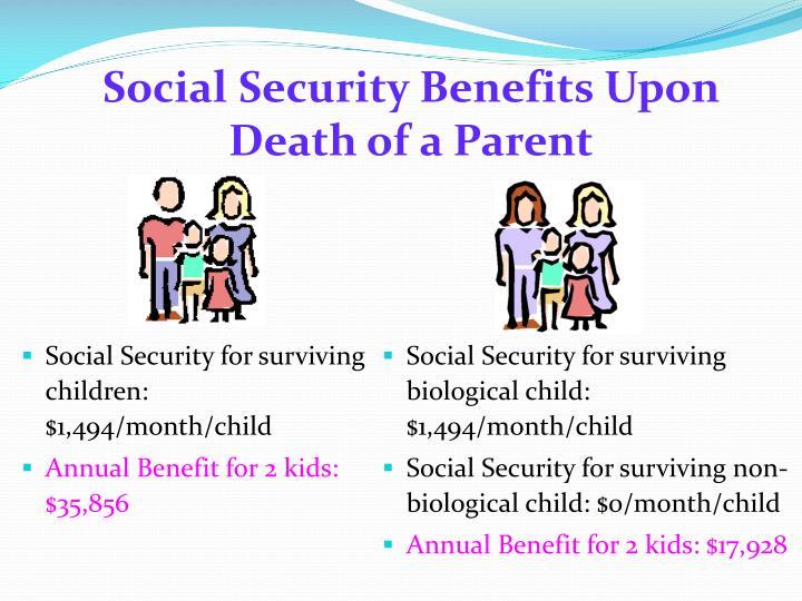 Social Security Benefits Upon Death of a Parent