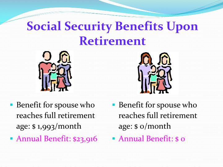Social Security Benefits Upon Retirement