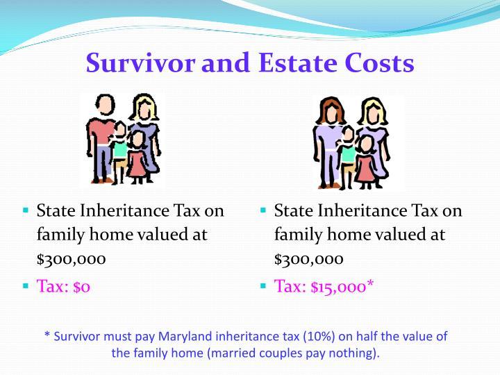 Survivor and Estate Costs