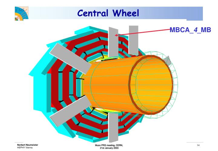 Central Wheel