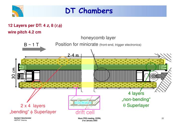 DT Chambers