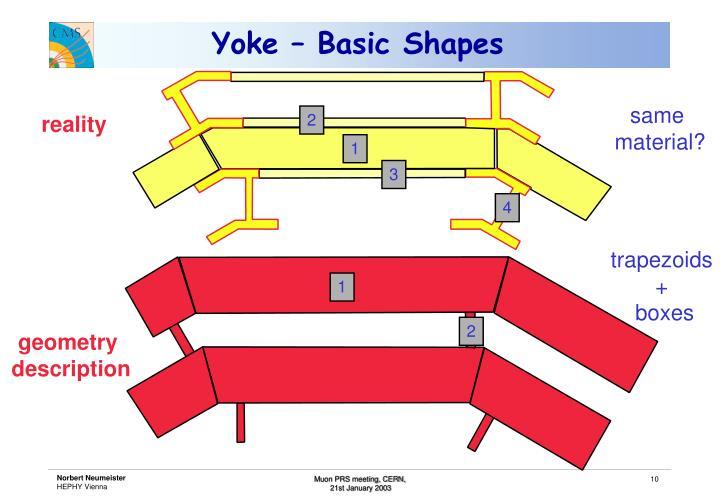 Yoke – Basic Shapes