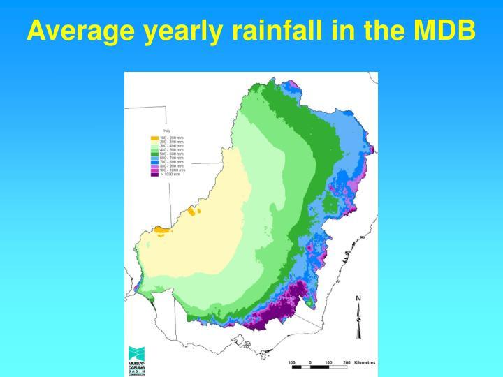 Average yearly rainfall in the MDB