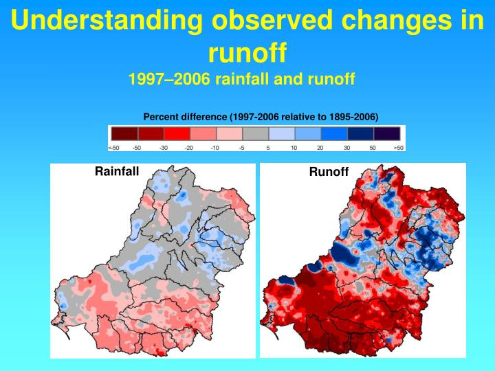 Understanding observed changes in runoff