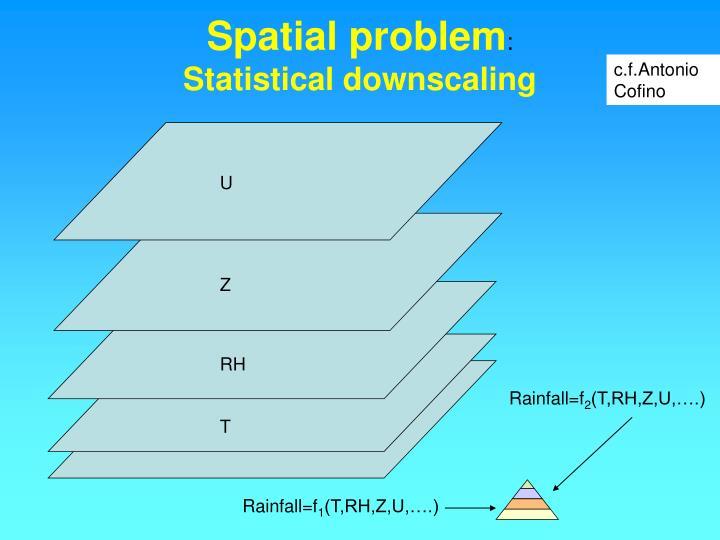 Spatial problem