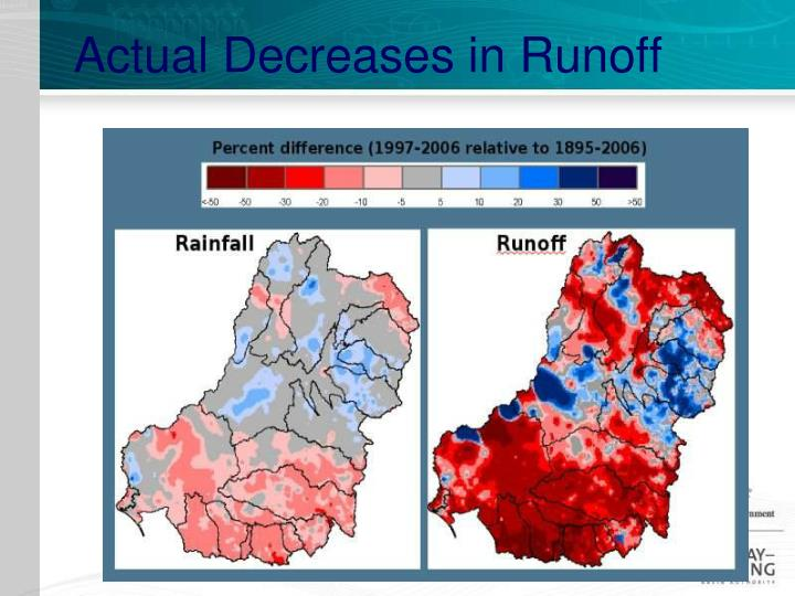 Actual Decreases in Runoff
