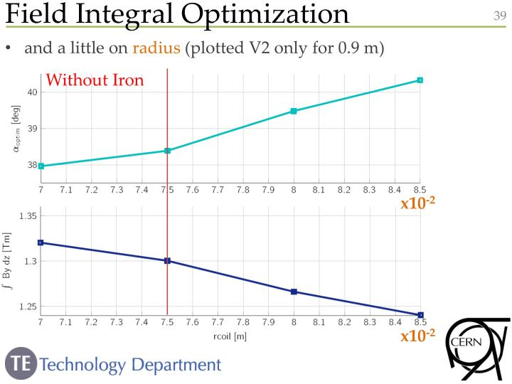Field Integral Optimization