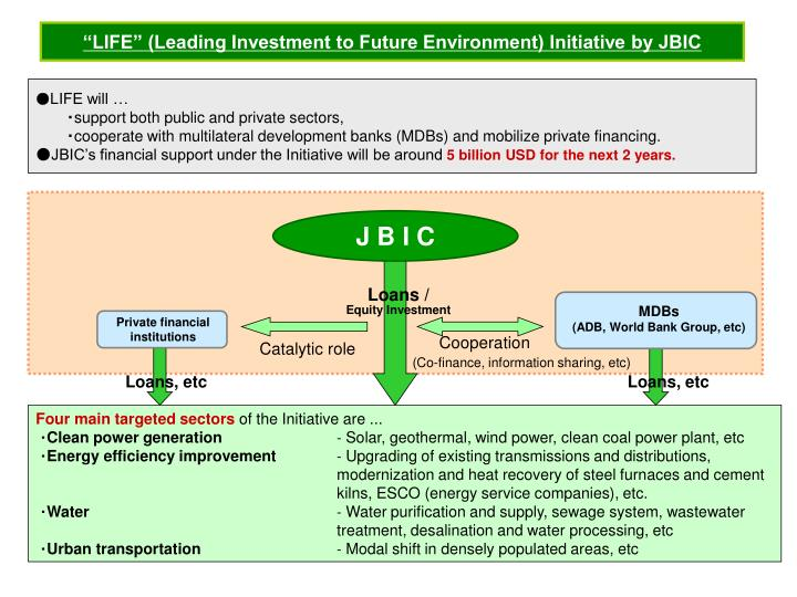 """LIFE"" (Leading Investment to Future Environment) Initiative by JBIC"
