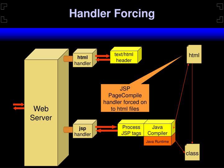 Handler Forcing