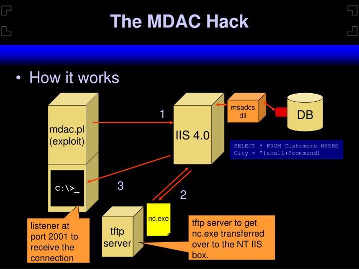 The MDAC Hack