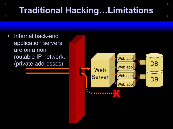 Traditional Hacking…Limitations