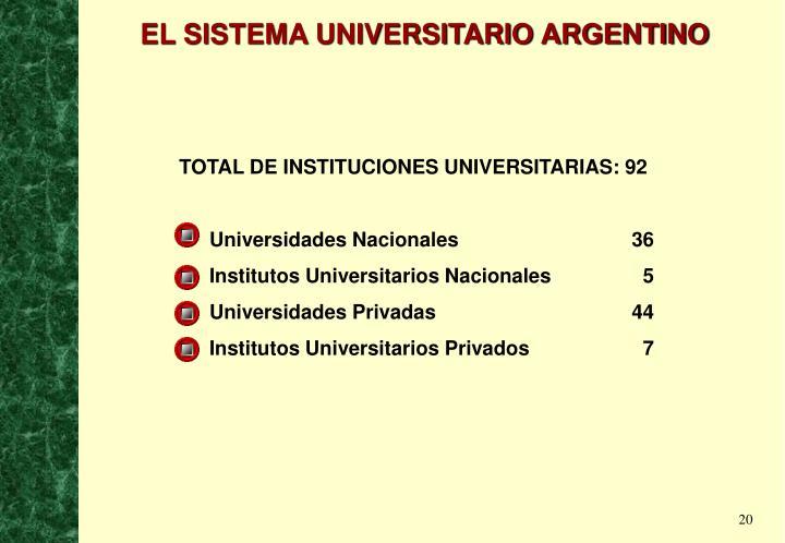 TOTAL DE INSTITUCIONES UNIVERSITARIAS: 92