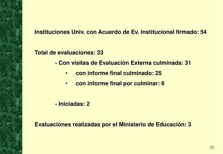 Instituciones Univ. con Acuerdo de Ev. Institucional firmado: 54