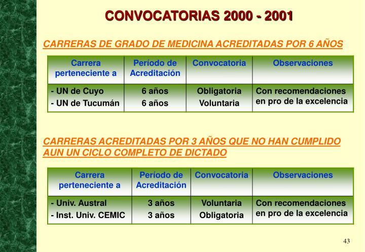 CONVOCATORIAS 2000 - 2001
