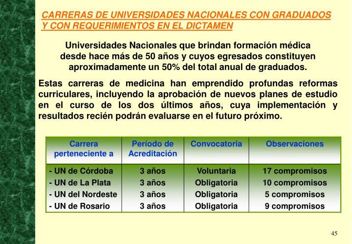 CARRERAS DE UNIVERSIDADES NACIONALES CON GRADUADOS Y CON REQUERIMIENTOS EN EL DICTAMEN