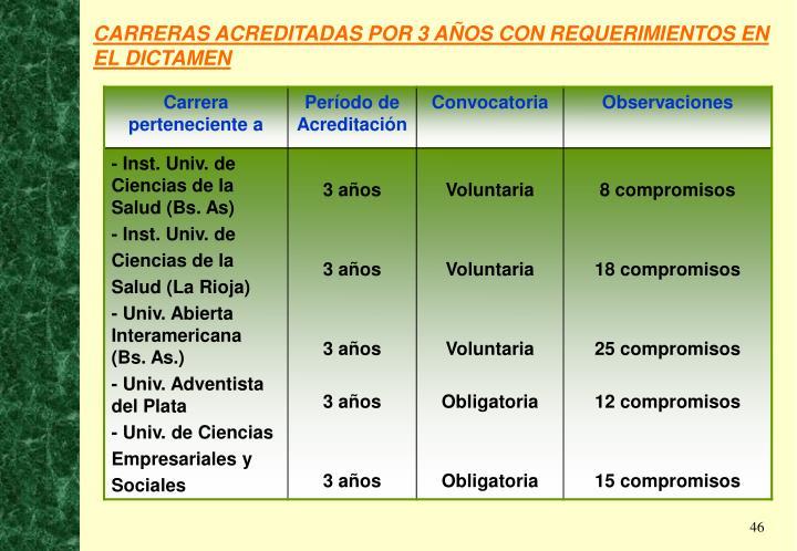 CARRERAS ACREDITADAS POR 3 AÑOS CON REQUERIMIENTOS EN EL DICTAMEN
