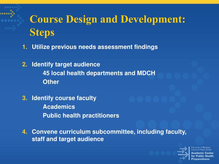 Course Design and Development: Steps
