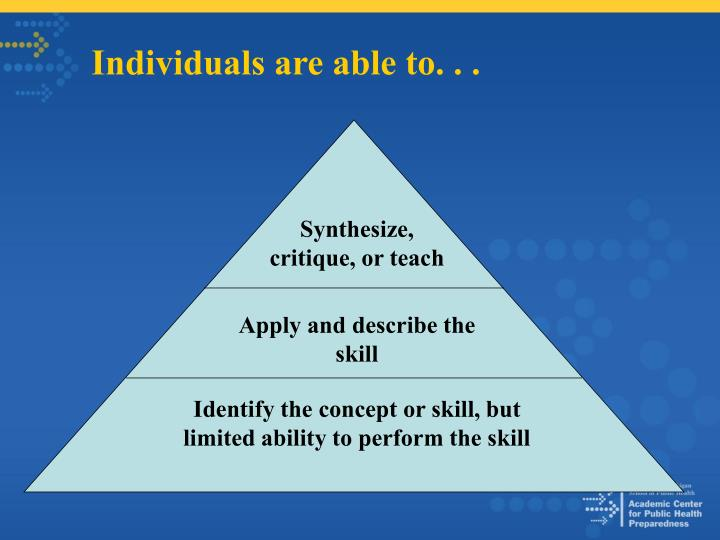 Individuals are able to. . .